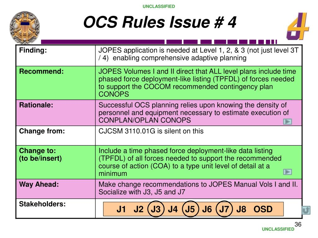 OCS Rules Issue # 4