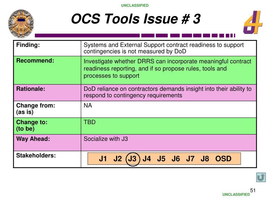 OCS Tools Issue # 3