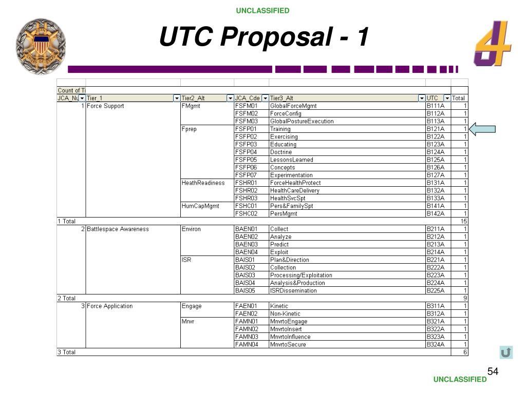 UTC Proposal - 1