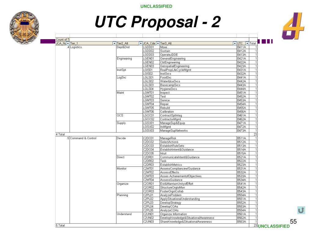 UTC Proposal - 2