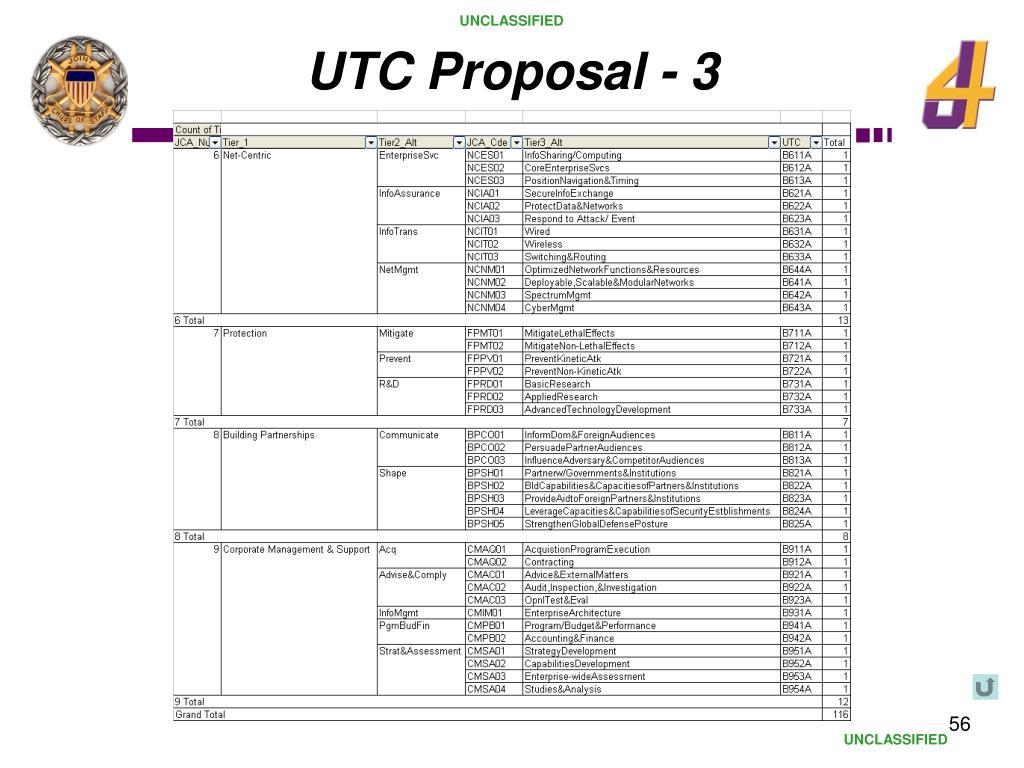 UTC Proposal - 3