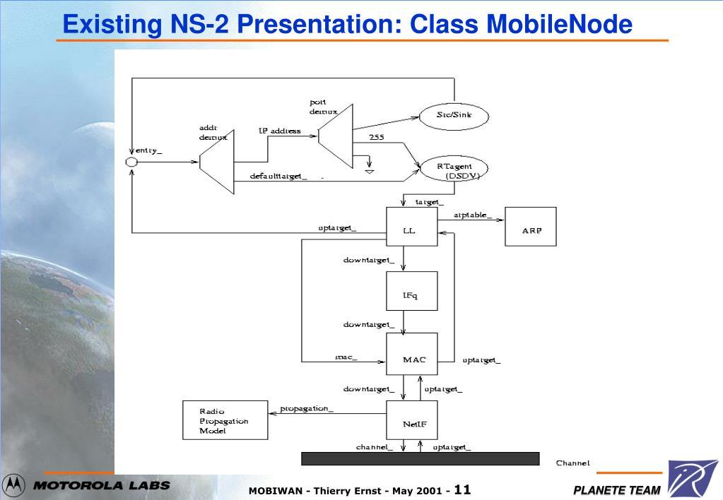 Existing NS-2 Presentation: Class MobileNode