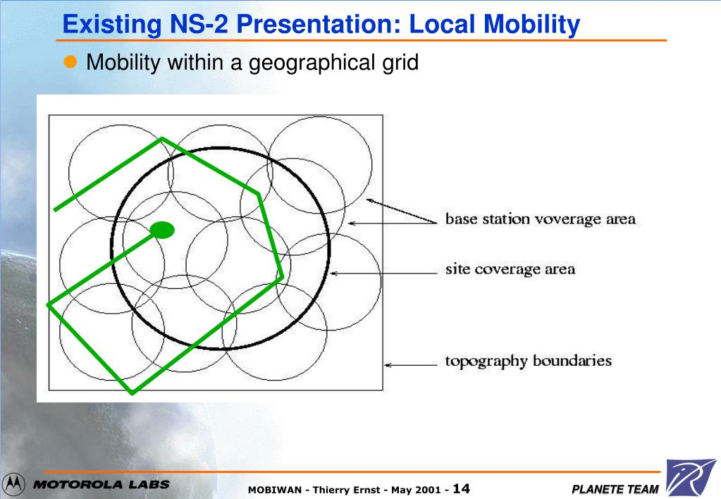Existing NS-2 Presentation: Local Mobility