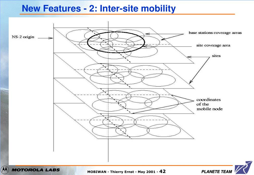 New Features - 2: Inter-site mobility