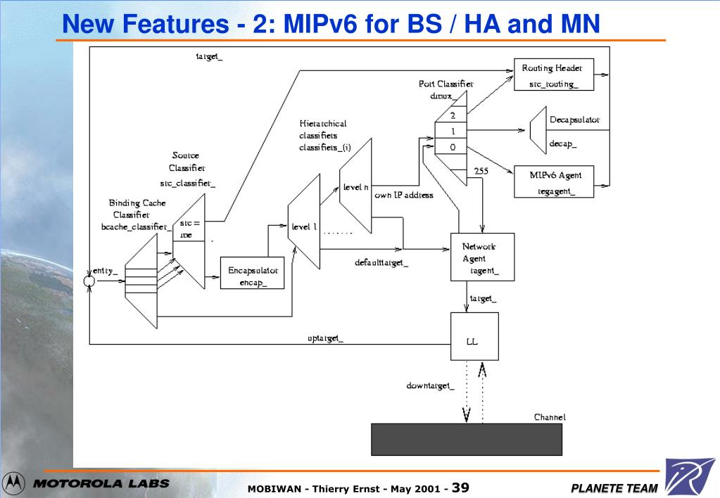 New Features - 2: MIPv6 for BS / HA and MN