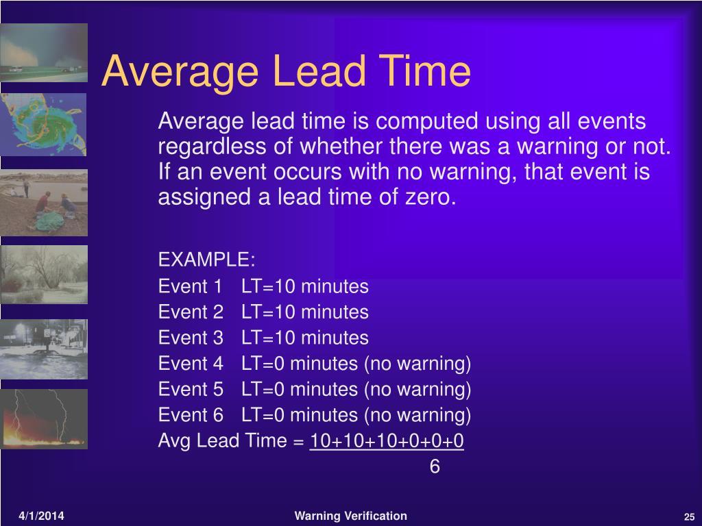 Average Lead Time
