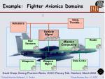 example fighter avionics domains