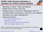 nitrd hcss national workshop on software for critical aviation systems