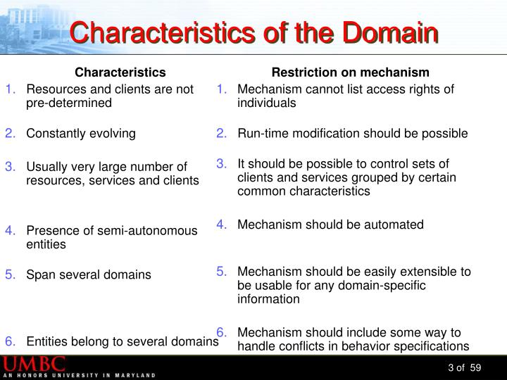 Characteristics of the domain