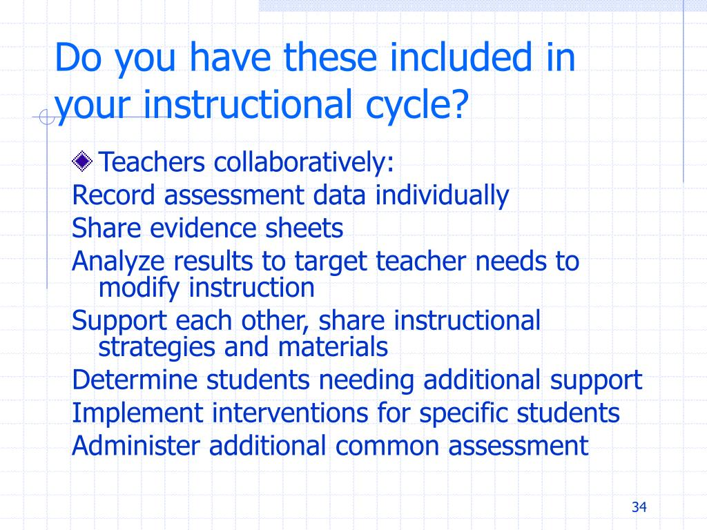 Do you have these included in your instructional cycle?