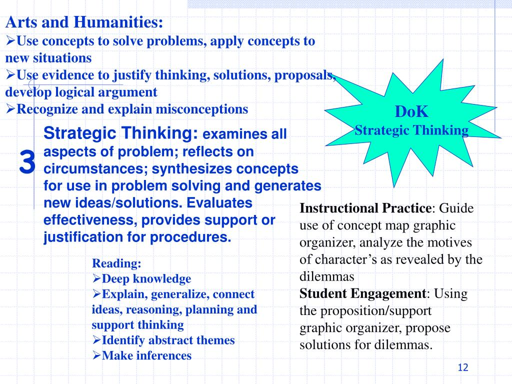 Arts and Humanities: