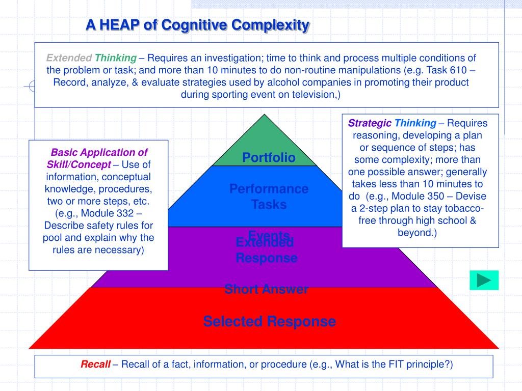 A HEAP of Cognitive Complexity