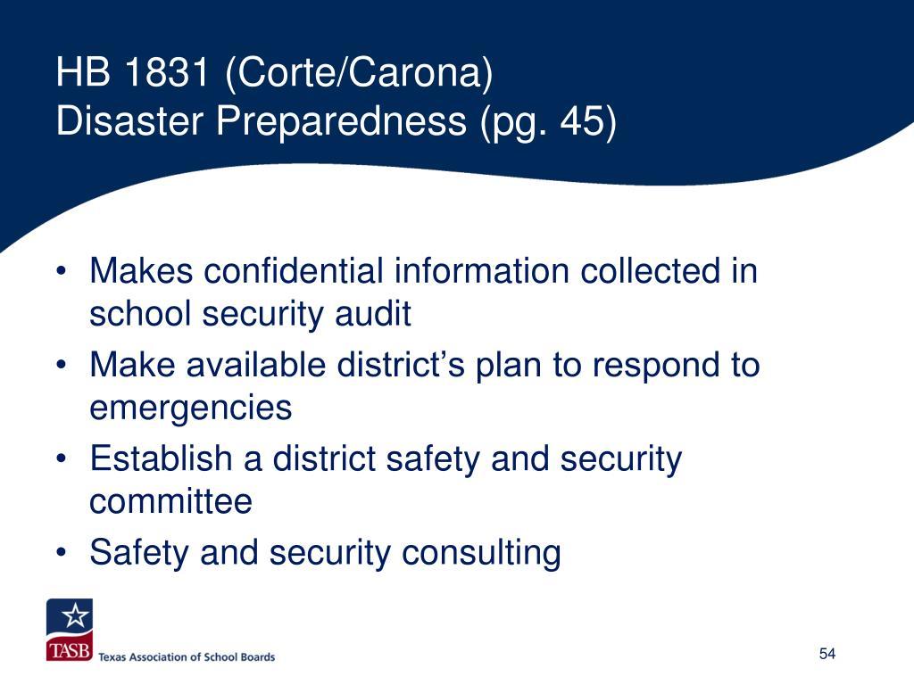 HB 1831 (Corte/Carona)