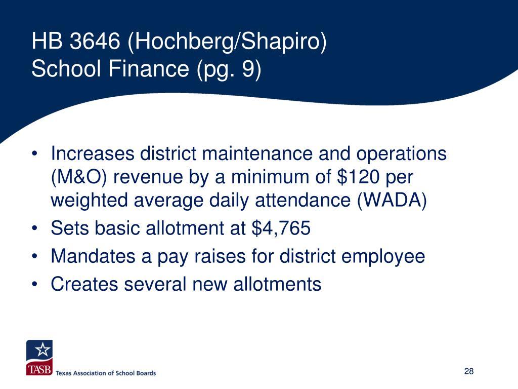 HB 3646 (Hochberg/Shapiro)