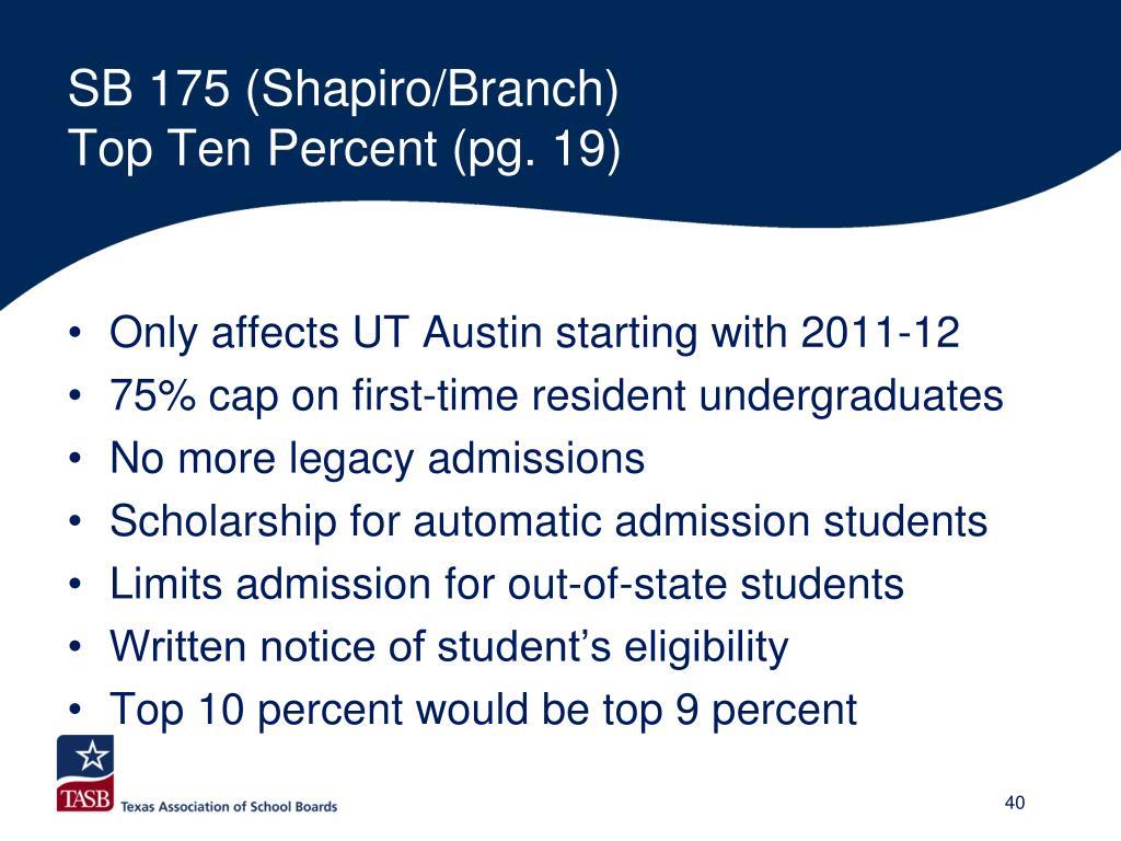 SB 175 (Shapiro/Branch)