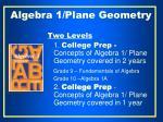 algebra 1 plane geometry