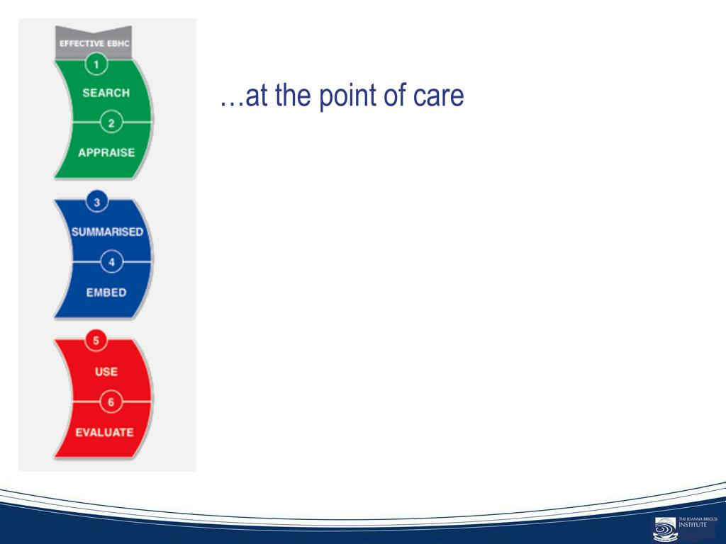 …at the point of care