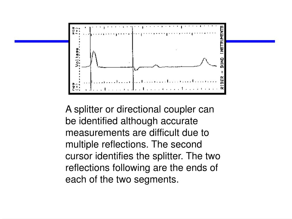 A splitter or directional coupler can be identified although accurate measurements are difficult due to multiple reflections. The second cursor identifies the splitter. The two reflections following are the ends of each of the two segments.