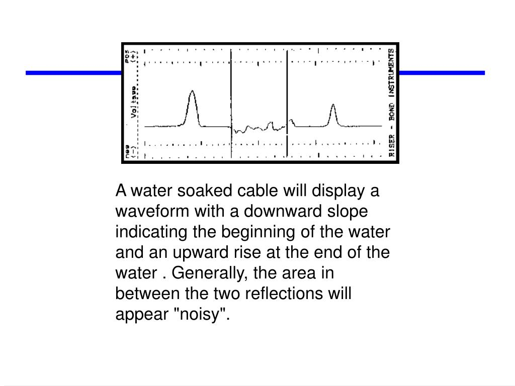 """A water soaked cable will display a waveform with a downward slope indicating the beginning of the water and an upward rise at the end of the water . Generally, the area in between the two reflections will appear """"noisy""""."""