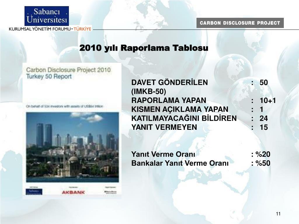 2010 yılı Raporlama Tablosu