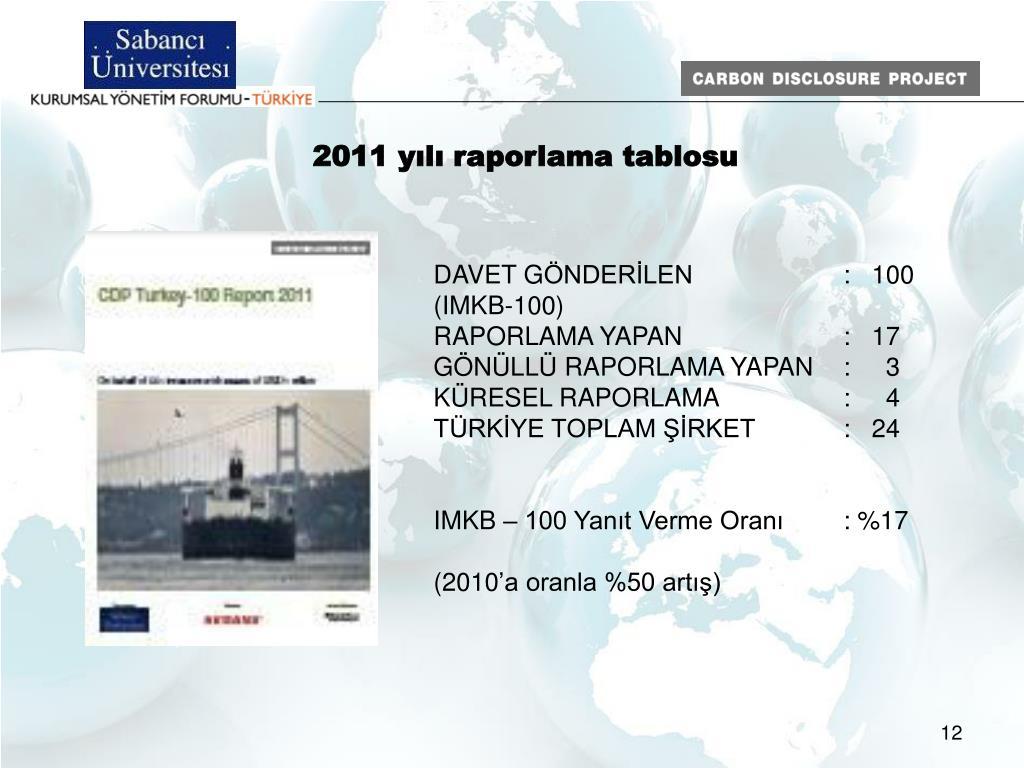 2011 yılı raporlama tablosu