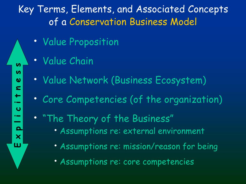 Key Terms, Elements, and Associated Concepts