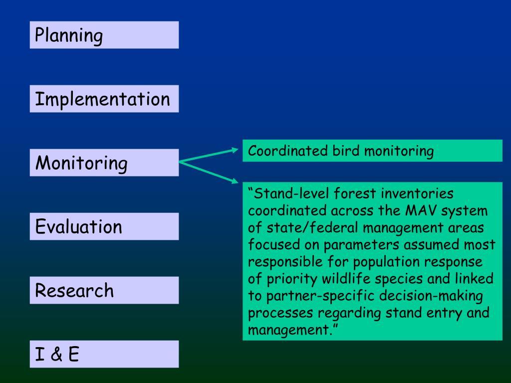 Coordinated bird monitoring