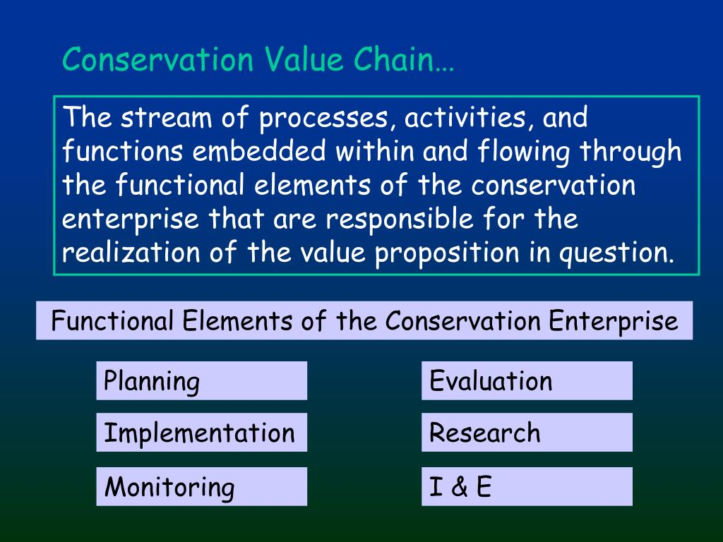Conservation Value Chain…