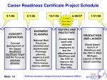 career readiness certificate project schedule