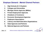 employer demand market channel partners