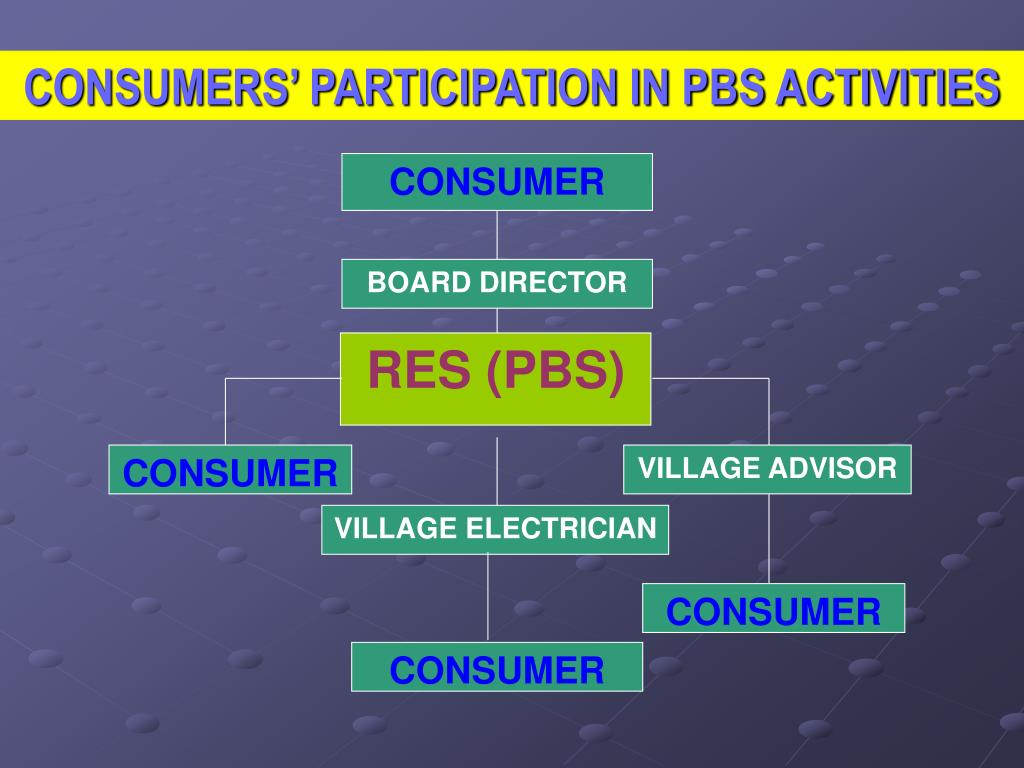 CONSUMERS' PARTICIPATION IN PBS ACTIVITIES