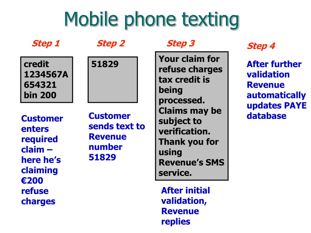 Mobile phone texting