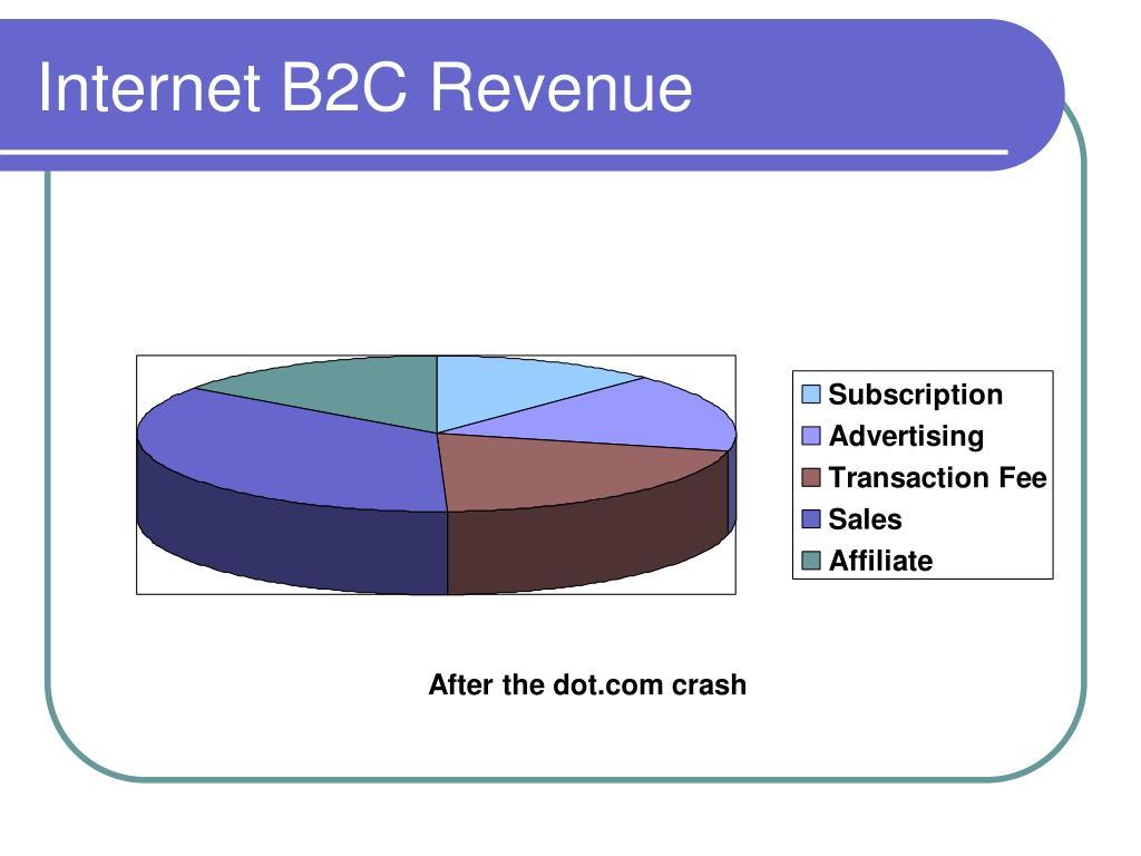 Internet B2C Revenue
