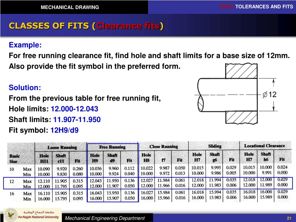 PPT - MECHANICAL DRAWING Chapter 10: TOLERANCES AND FITS