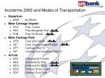 incoterms 2000 and modes of transportation