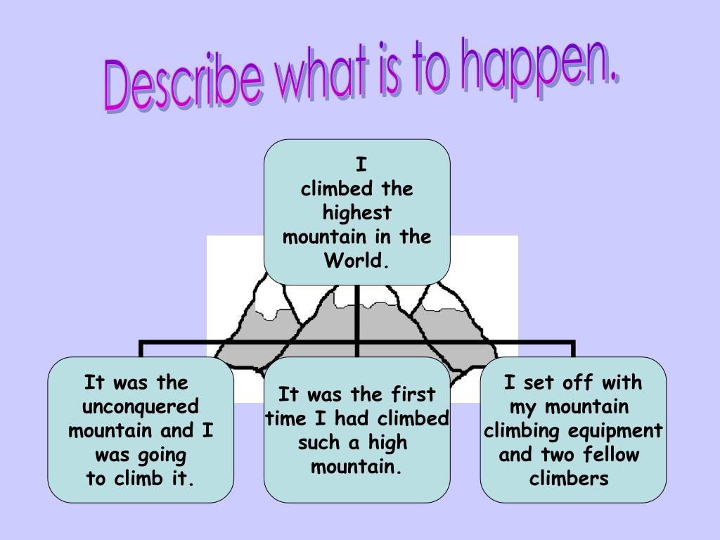Describe what is to happen.