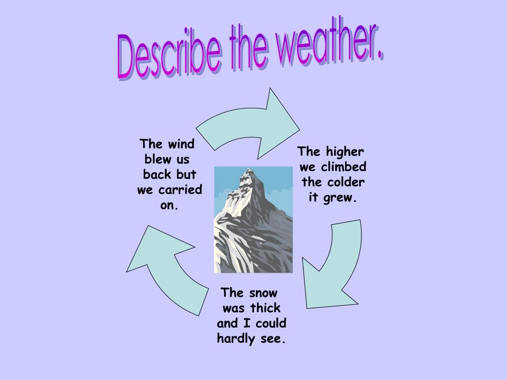 Describe the weather.