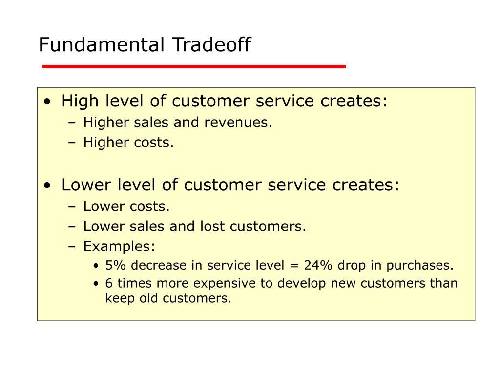 Fundamental Tradeoff