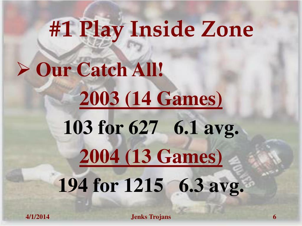 #1 Play Inside Zone