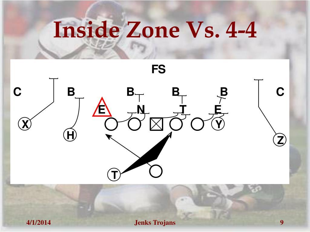 Inside Zone Vs. 4-4