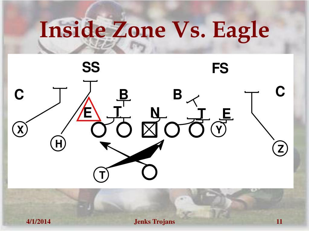 Inside Zone Vs. Eagle