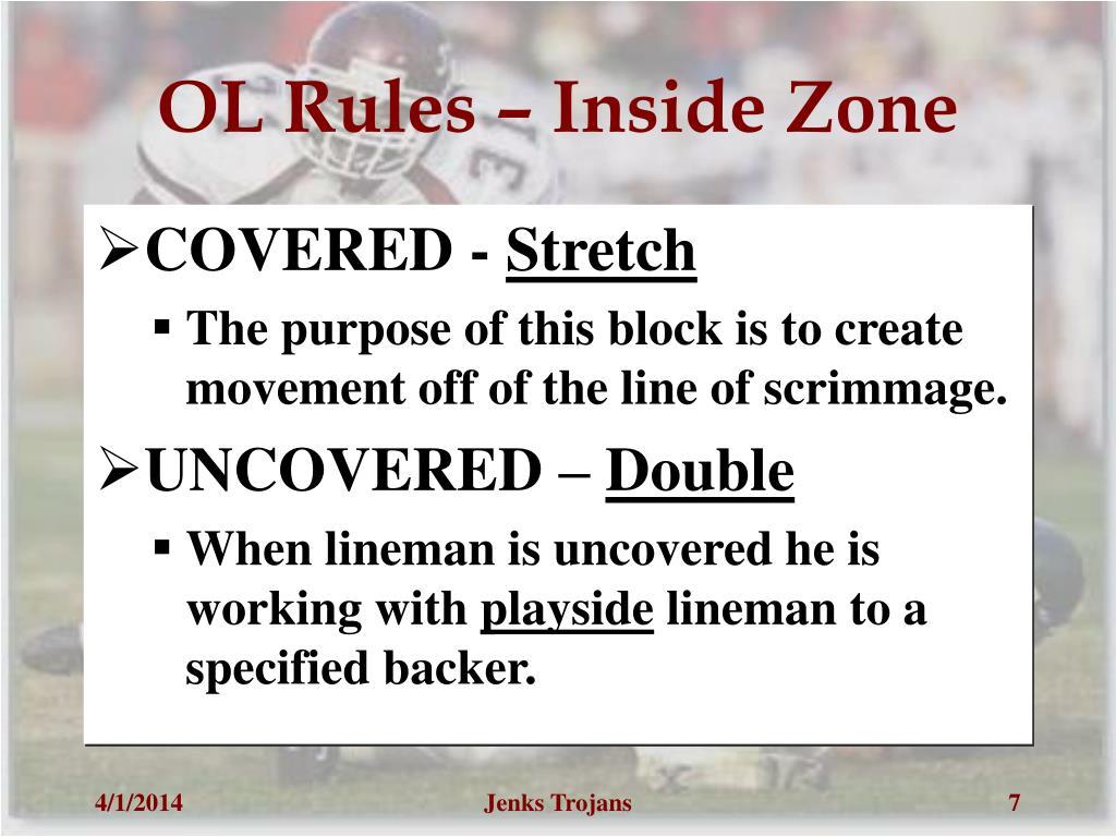 OL Rules – Inside Zone