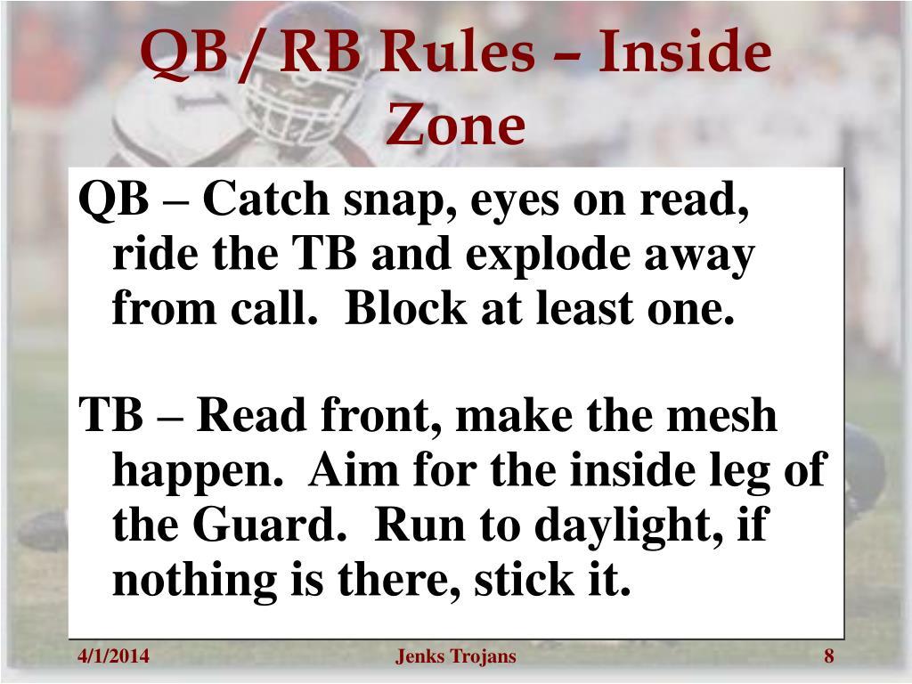 QB / RB Rules – Inside Zone
