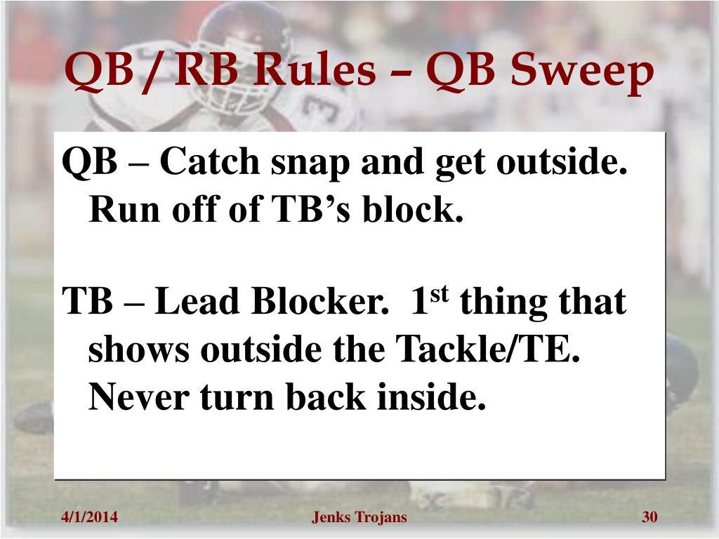 QB / RB Rules – QB Sweep