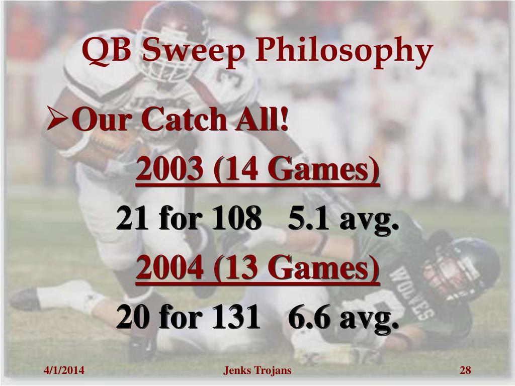 QB Sweep Philosophy