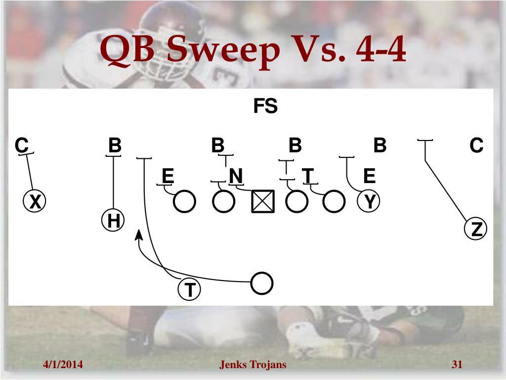 QB Sweep Vs. 4-4