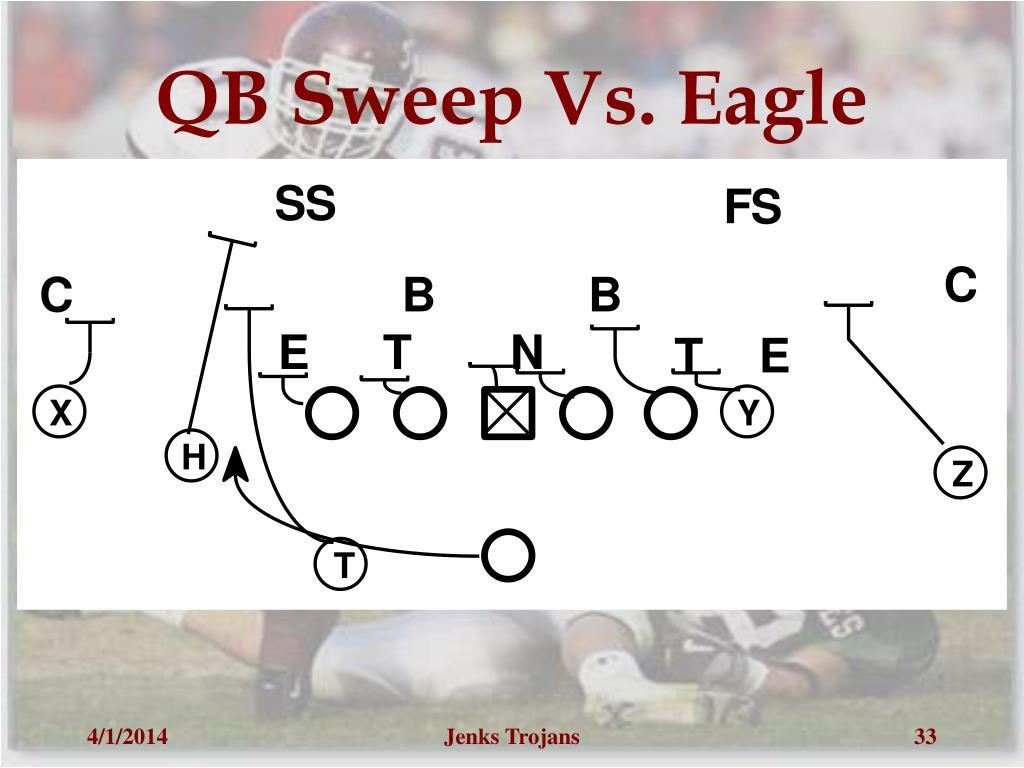 QB Sweep Vs. Eagle