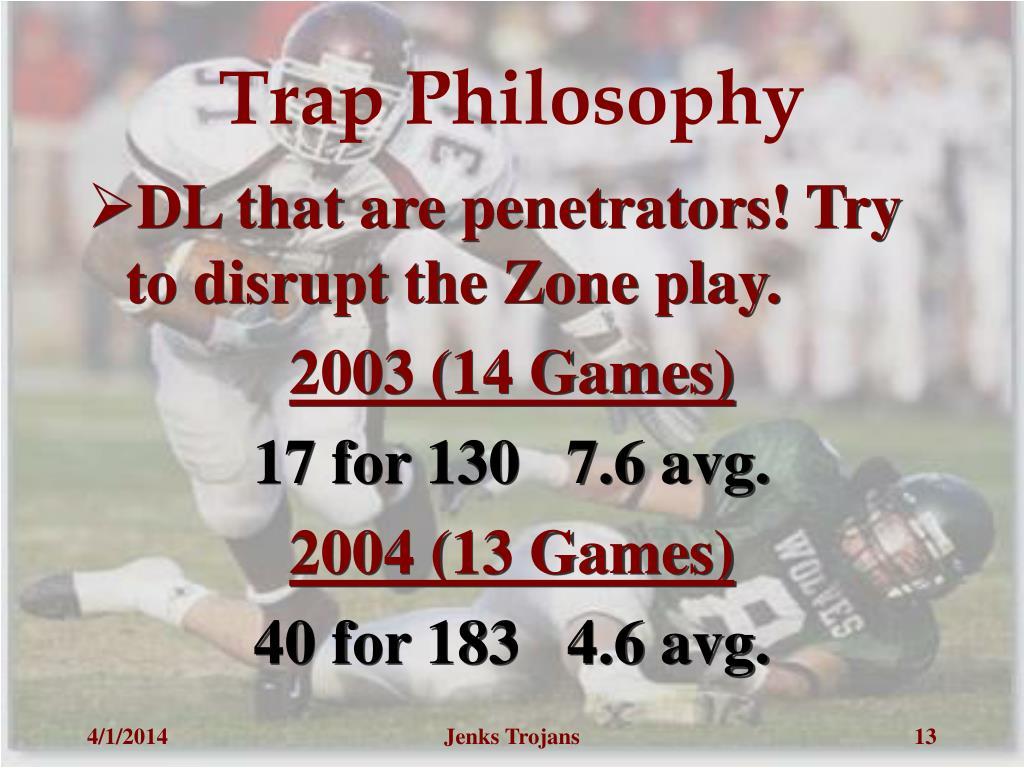Trap Philosophy