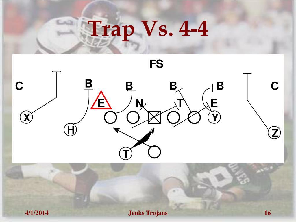 Trap Vs. 4-4