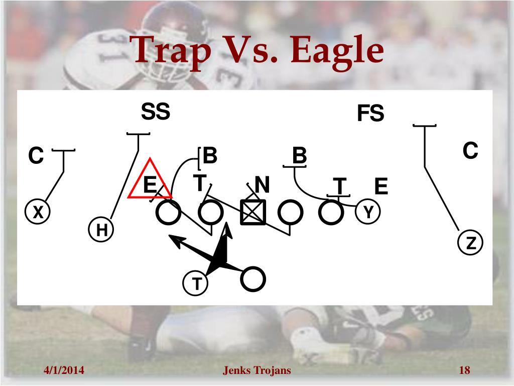 Trap Vs. Eagle